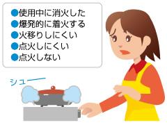 「ガス器具操作」に関連する症状
