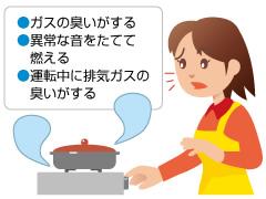 「ガス器具本体」に関連する症状